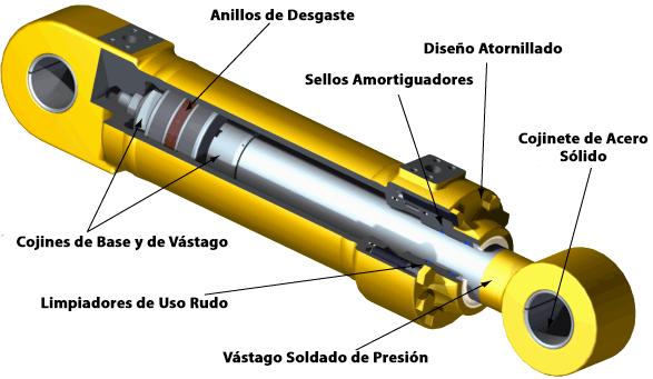 Hydraulic Cylinder Design : Tipos de cilindros hidráulicos aceros y sistemas