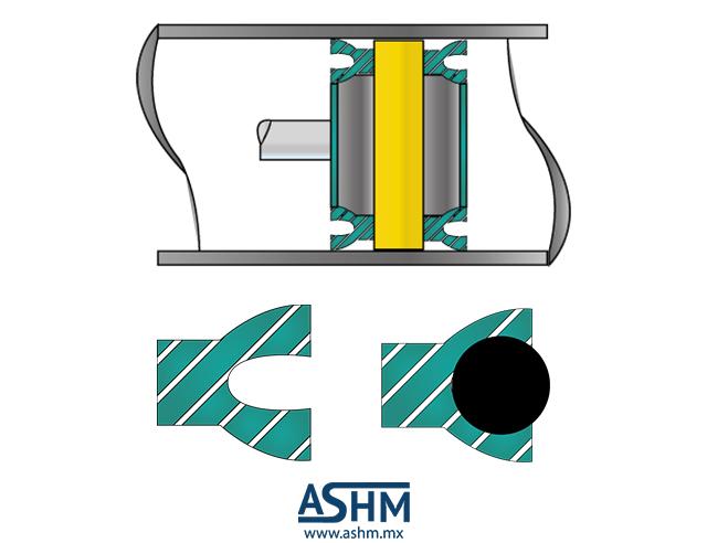 Tipos de sellos para pistones hidraulicos