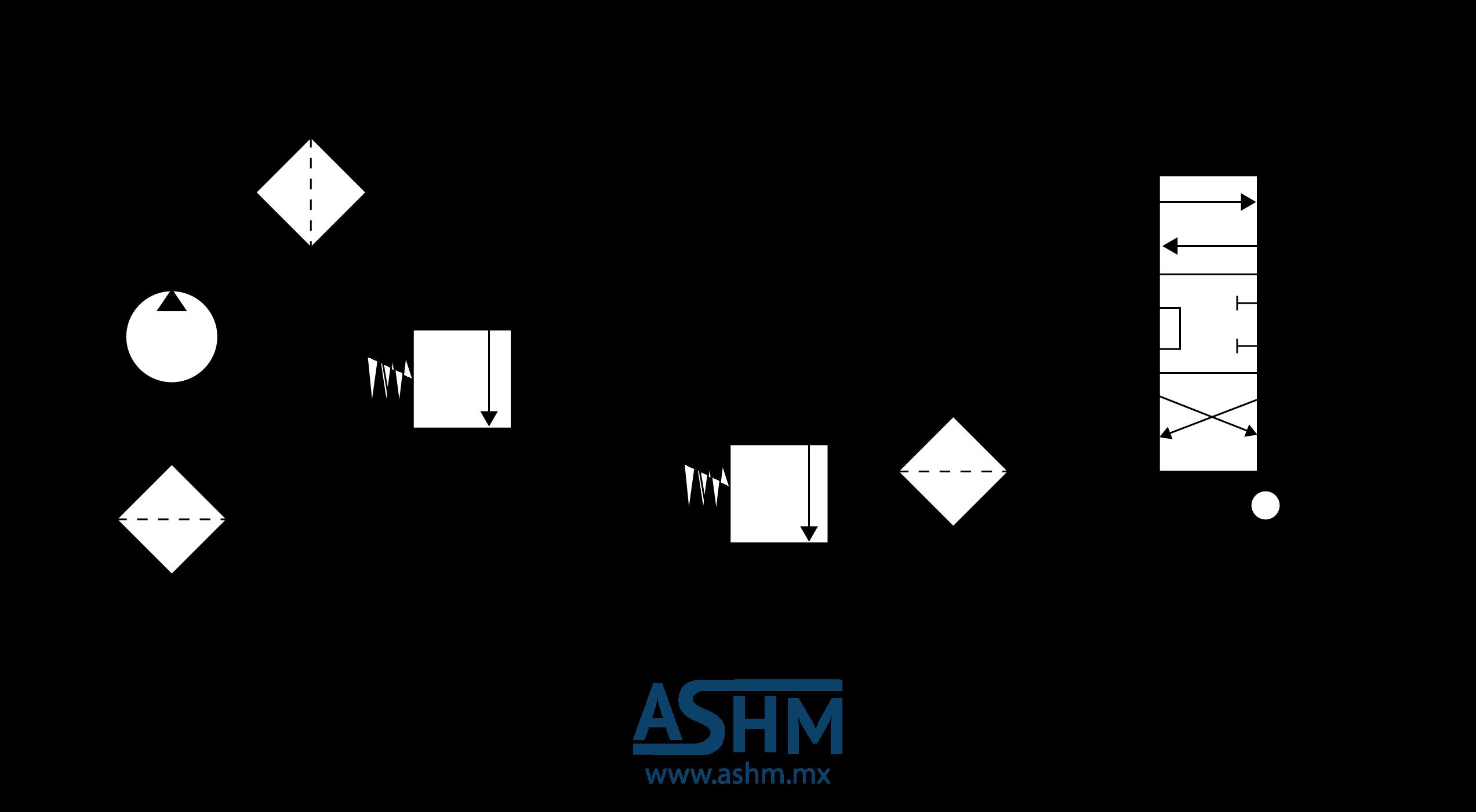 Circuito Hidraulico Basico : Localización de los filtros en un circuito hidráulico